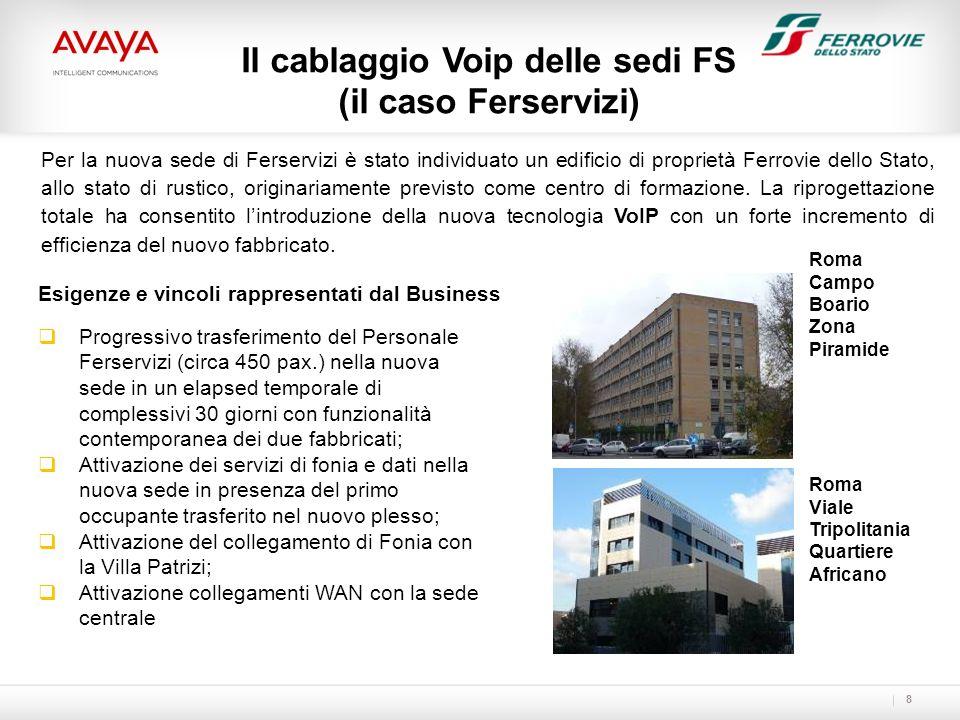 8 Il cablaggio Voip delle sedi FS (il caso Ferservizi) Per la nuova sede di Ferservizi è stato individuato un edificio di proprietà Ferrovie dello Sta