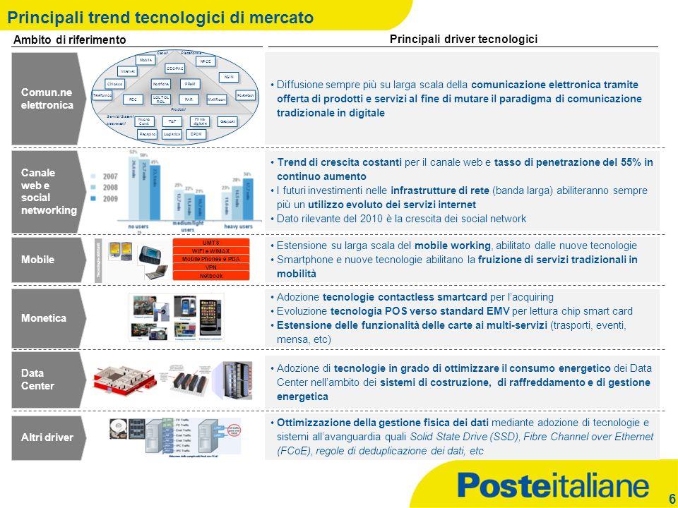 06/01/2014 6 Principali trend tecnologici di mercato Canale web e social networking Ambito di riferimento Principali driver tecnologici Mobile Trend d