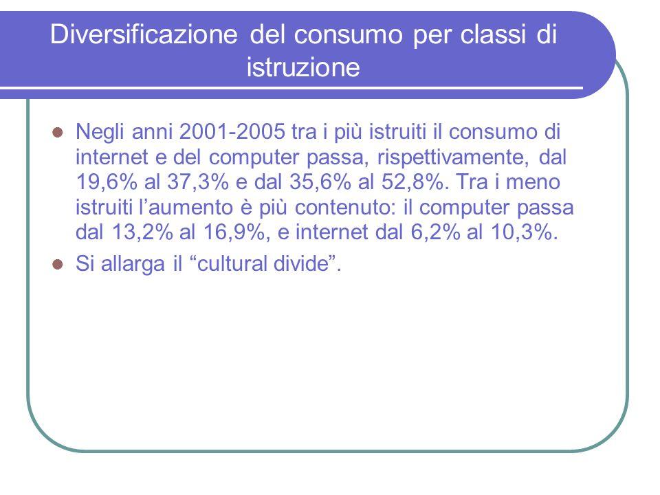 Diversificazione del consumo per classi di istruzione Negli anni 2001-2005 tra i più istruiti il consumo di internet e del computer passa, rispettivamente, dal 19,6% al 37,3% e dal 35,6% al 52,8%.