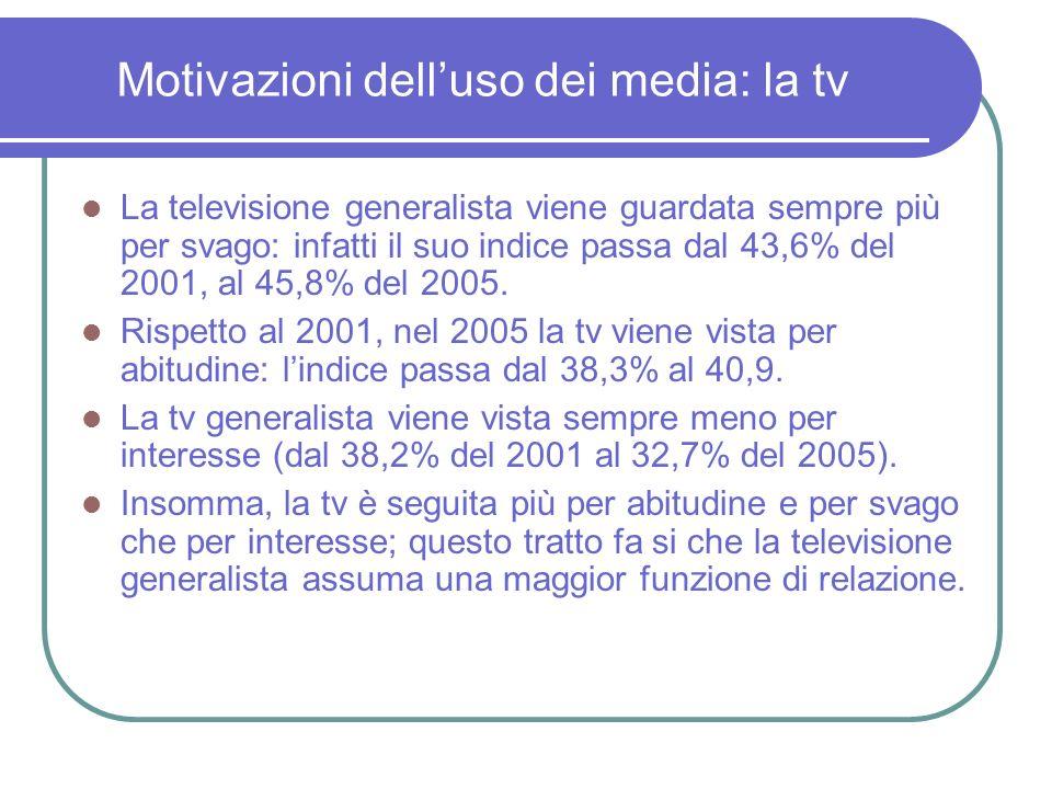Motivazioni delluso dei media: la tv La televisione generalista viene guardata sempre più per svago: infatti il suo indice passa dal 43,6% del 2001, al 45,8% del 2005.