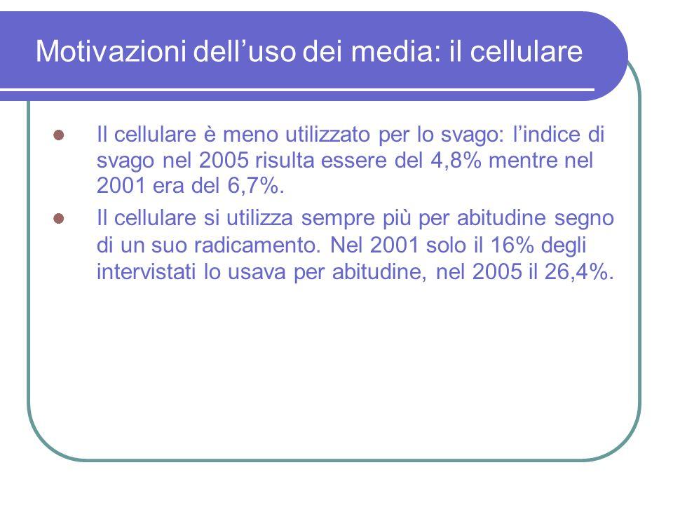 Motivazioni delluso dei media: il cellulare Il cellulare è meno utilizzato per lo svago: lindice di svago nel 2005 risulta essere del 4,8% mentre nel 2001 era del 6,7%.