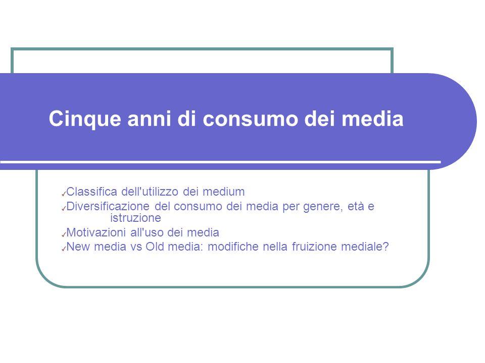 Cinque anni di consumo dei media Classifica dell utilizzo dei medium Diversificazione del consumo dei media per genere, età e istruzione Motivazioni all uso dei media New media vs Old media: modifiche nella fruizione mediale?
