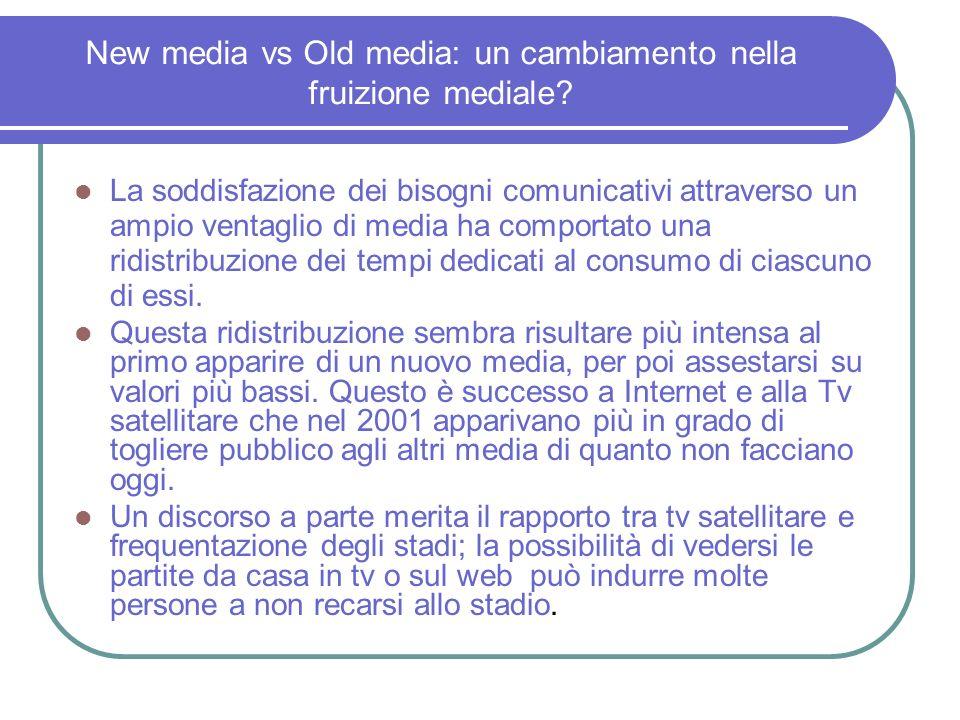 New media vs Old media: un cambiamento nella fruizione mediale.