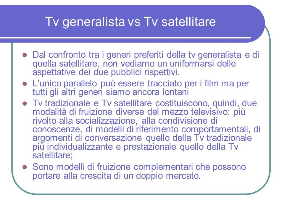 Tv generalista vs Tv satellitare Dal confronto tra i generi preferiti della tv generalista e di quella satellitare, non vediamo un uniformarsi delle aspettative dei due pubblici rispettivi.