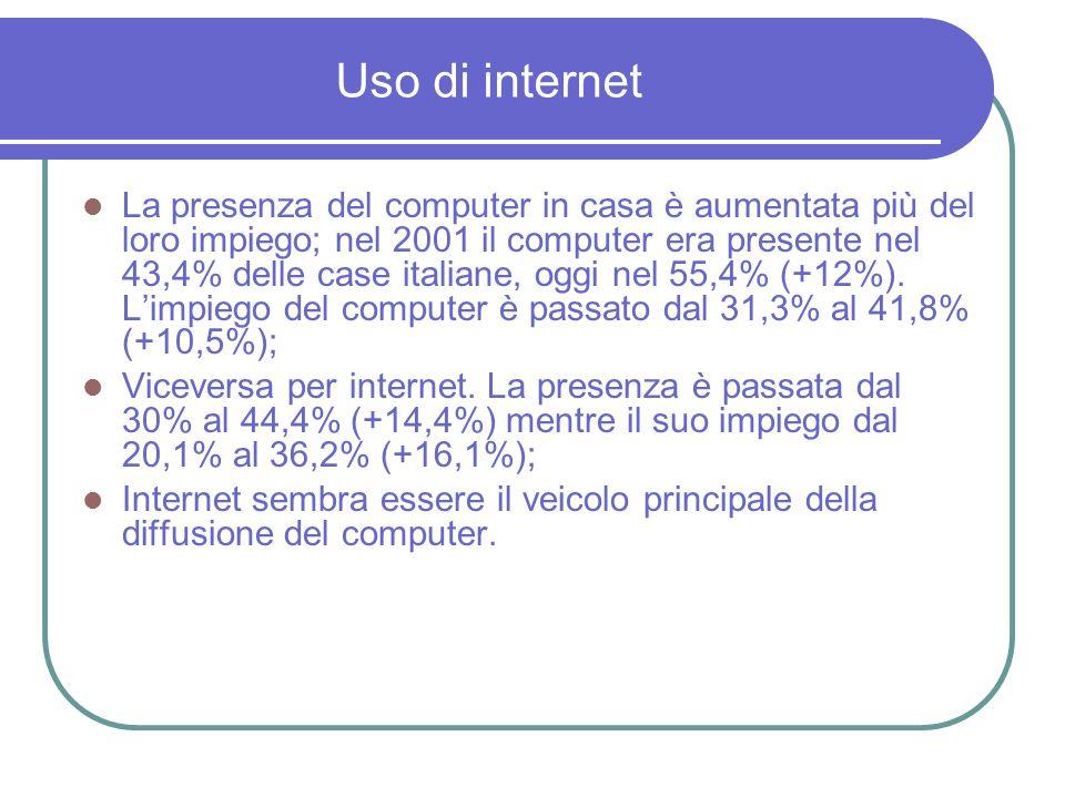 Uso di internet La presenza del computer in casa è aumentata più del loro impiego; nel 2001 il computer era presente nel 43,4% delle case italiane, oggi nel 55,4% (+12%).