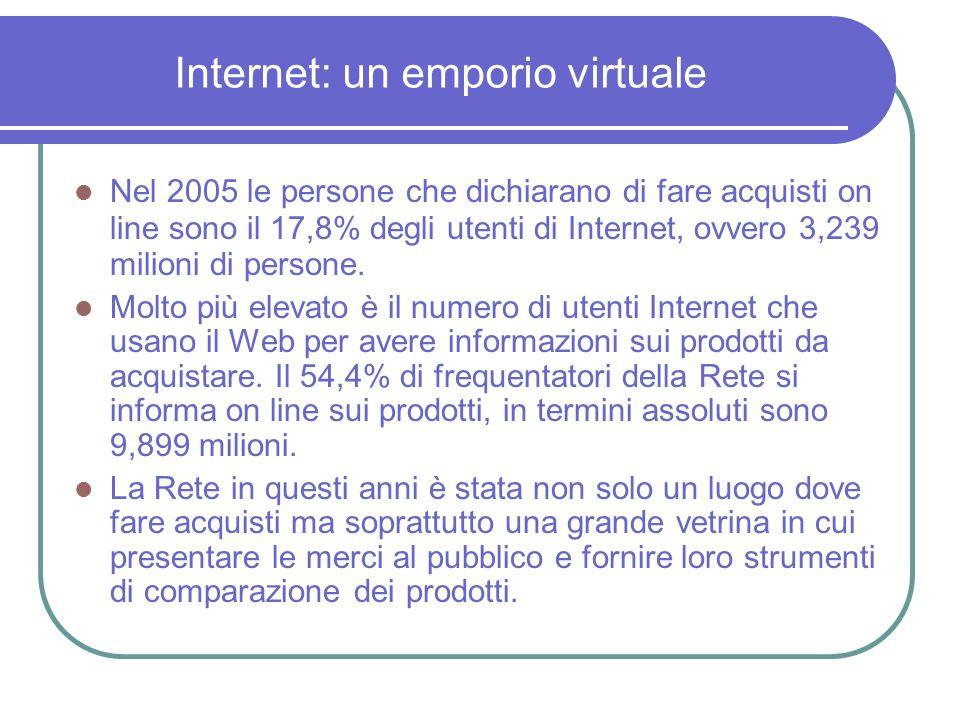 Internet: un emporio virtuale Nel 2005 le persone che dichiarano di fare acquisti on line sono il 17,8% degli utenti di Internet, ovvero 3,239 milioni di persone.