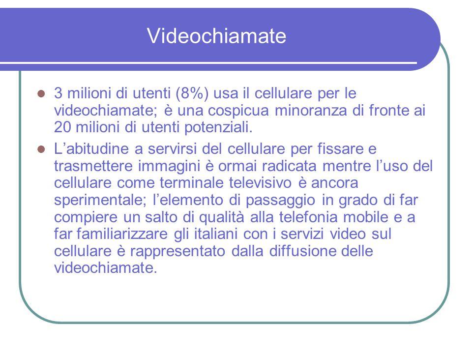 Videochiamate 3 milioni di utenti (8%) usa il cellulare per le videochiamate; è una cospicua minoranza di fronte ai 20 milioni di utenti potenziali.