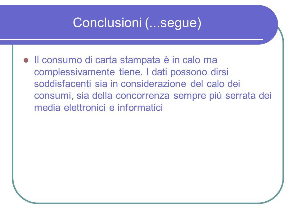 Conclusioni (...segue) Il consumo di carta stampata è in calo ma complessivamente tiene.