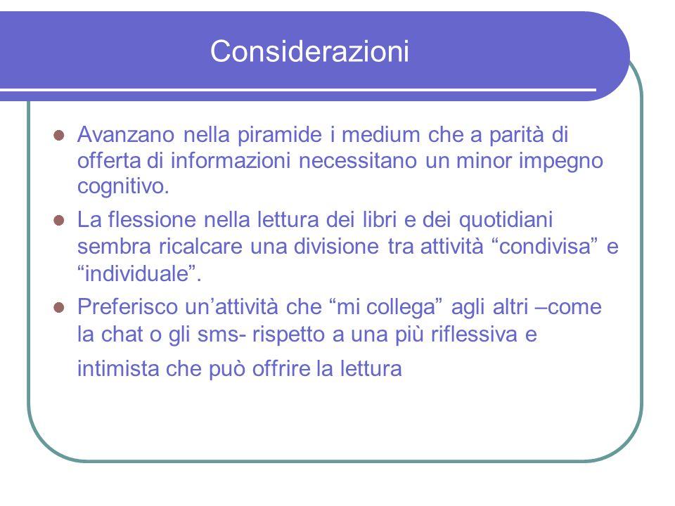 Diversificazione del consumo per genere Fonte: indagini Censis, 2001, 2005