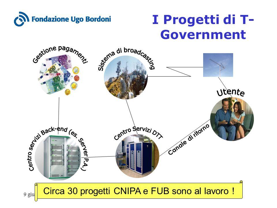 9 giugno 2006Forum europeo sulla TV digitale, Lucca I Progetti di T- Government Canale di ritorno Circa 30 progetti CNIPA e FUB sono al lavoro !