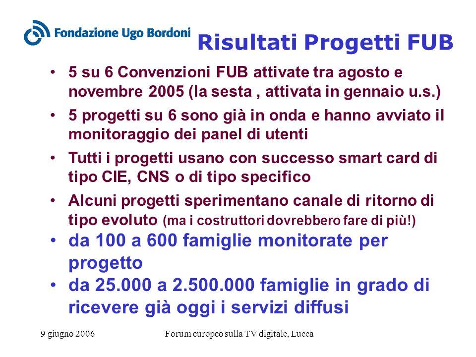 9 giugno 2006Forum europeo sulla TV digitale, Lucca 5 su 6 Convenzioni FUB attivate tra agosto e novembre 2005 (la sesta, attivata in gennaio u.s.) 5