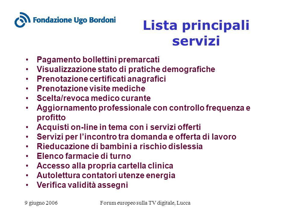 9 giugno 2006Forum europeo sulla TV digitale, Lucca Lista principali servizi Pagamento bollettini premarcati Visualizzazione stato di pratiche demogra