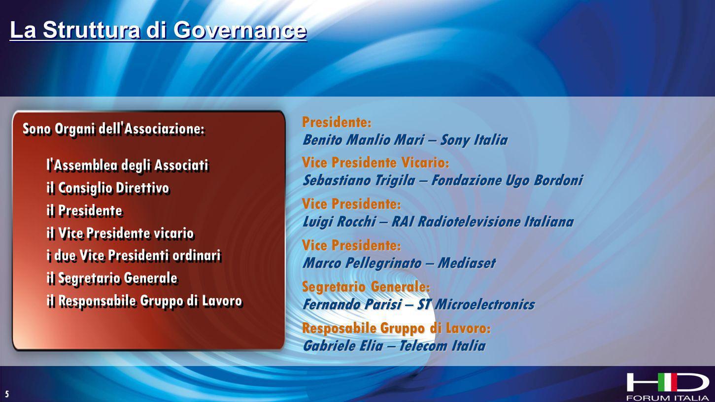5 La Struttura di Governance Sono Organi dell'Associazione: l'Assemblea degli Associati il Consiglio Direttivo il Presidente il Vice Presidente vicari