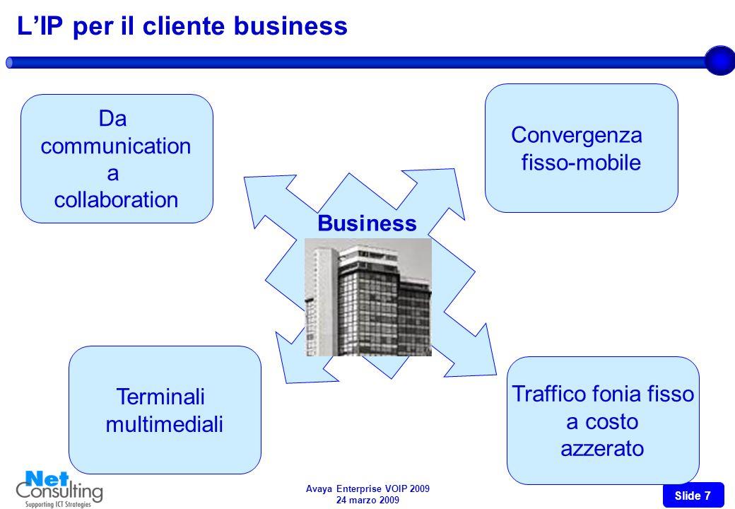 Avaya Enterprise VOIP 2009 24 marzo 2009 Slide 6 Sistema controllo Servizi interattivi e M2M Auto LIP per il consumer Fonte: NetConsulting Digital Hom