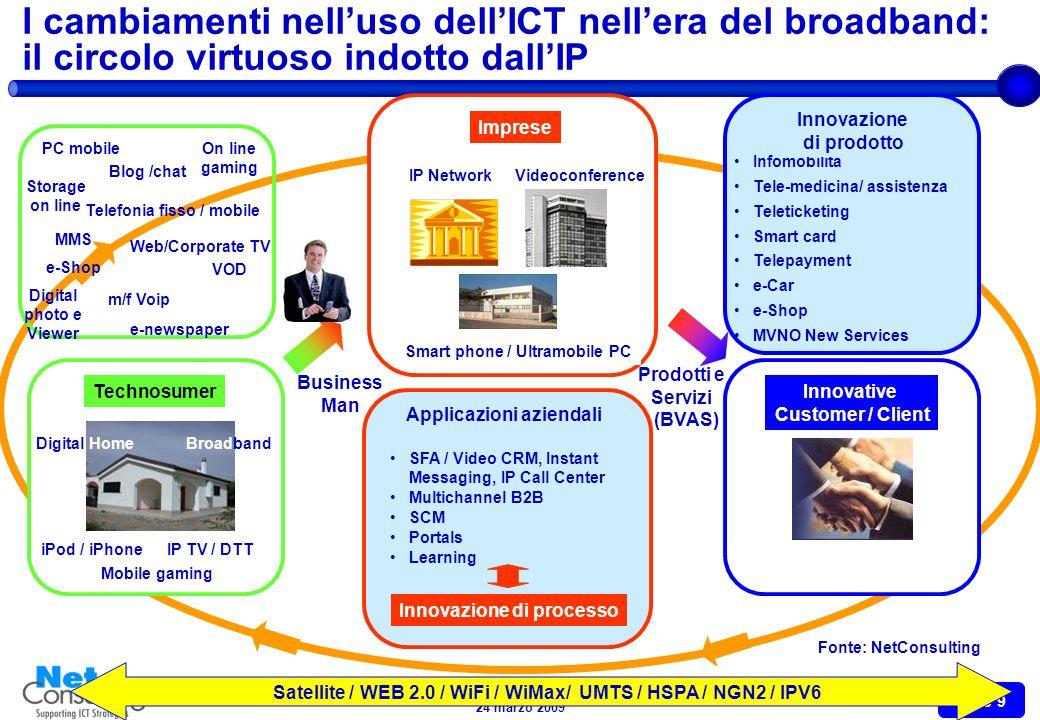 Avaya Enterprise VOIP 2009 24 marzo 2009 Slide 8 Accesso ad Alta Velocità per tutte le sedi Supporto VoIP Accesso High Speed Internet per Biblioteche