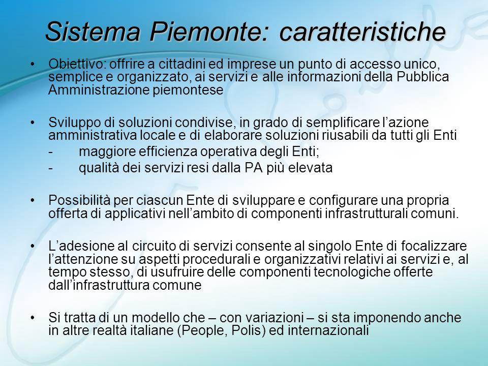 Sistema Piemonte: caratteristiche Obiettivo: offrire a cittadini ed imprese un punto di accesso unico, semplice e organizzato, ai servizi e alle informazioni della Pubblica Amministrazione piemontese Sviluppo di soluzioni condivise, in grado di semplificare lazione amministrativa locale e di elaborare soluzioni riusabili da tutti gli Enti -maggiore efficienza operativa degli Enti; -qualità dei servizi resi dalla PA più elevata Possibilità per ciascun Ente di sviluppare e configurare una propria offerta di applicativi nellambito di componenti infrastrutturali comuni.
