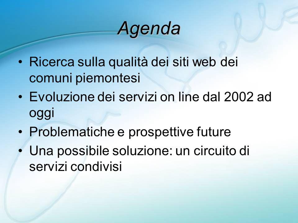 Agenda Ricerca sulla qualità dei siti web dei comuni piemontesi Evoluzione dei servizi on line dal 2002 ad oggi Problematiche e prospettive future Una possibile soluzione: un circuito di servizi condivisi