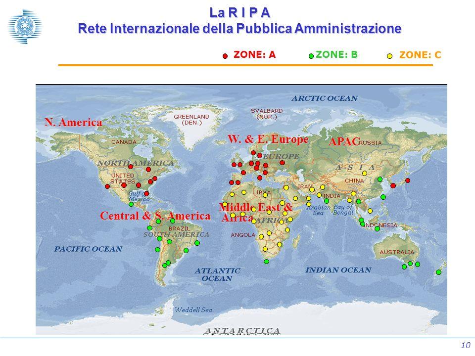 10 N. America Central & S. America W. & E. Europe Middle East & Africa Africa APAC ZONE: AZONE: B ZONE: C La R I P A Rete Internazionale della Pubblic