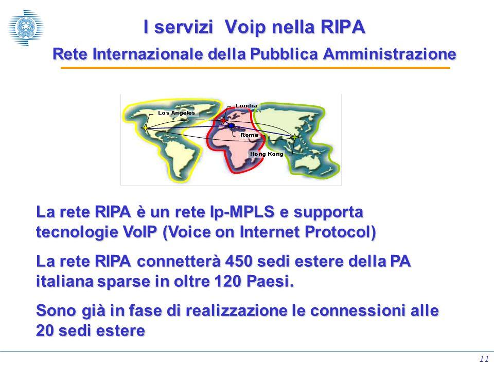 11 I servizi Voip nella RIPA Rete Internazionale della Pubblica Amministrazione La rete RIPA è un rete Ip-MPLS e supporta tecnologie VoIP (Voice on In