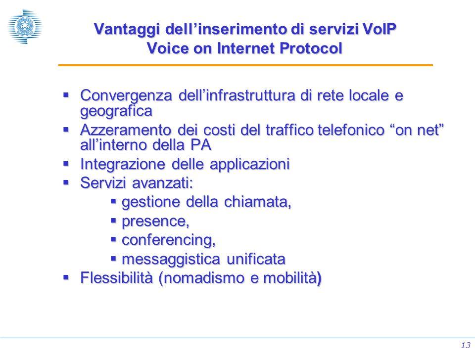 13 Vantaggi dellinserimento di servizi VoIP Voice on Internet Protocol Convergenza dellinfrastruttura di rete locale e geografica Convergenza dellinfr