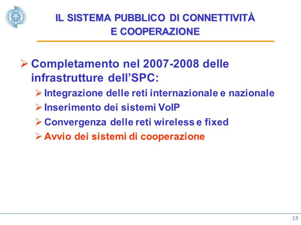 15 IL SISTEMA PUBBLICO DI CONNETTIVITÀ E COOPERAZIONE Completamento nel 2007-2008 delle infrastrutture dellSPC: Integrazione delle reti internazionale