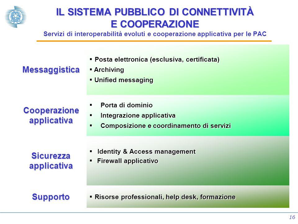 16 IL SISTEMA PUBBLICO DI CONNETTIVITÀ E COOPERAZIONE IL SISTEMA PUBBLICO DI CONNETTIVITÀ E COOPERAZIONE Servizi di interoperabilità evoluti e coopera