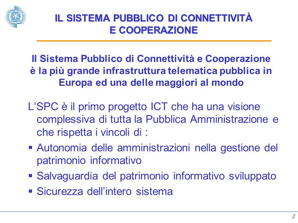 2 LSPC è il primo progetto ICT che ha una visione complessiva di tutta la Pubblica Amministrazione e che rispetta i vincoli di : Autonomia delle ammin