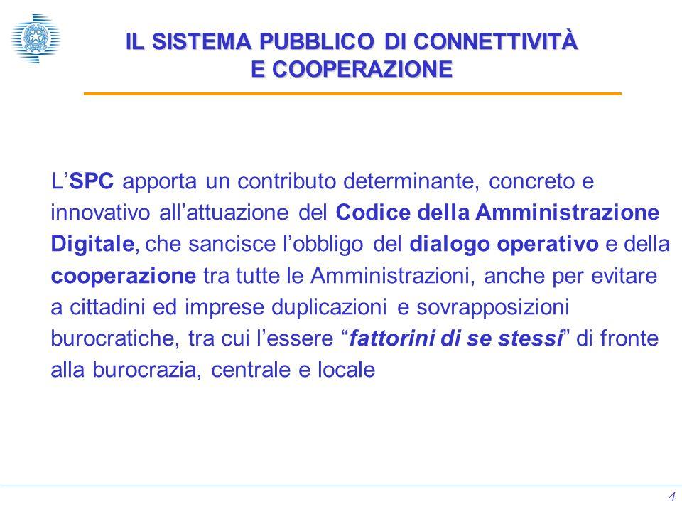 4 IL SISTEMA PUBBLICO DI CONNETTIVITÀ E COOPERAZIONE LSPC apporta un contributo determinante, concreto e innovativo allattuazione del Codice della Amm