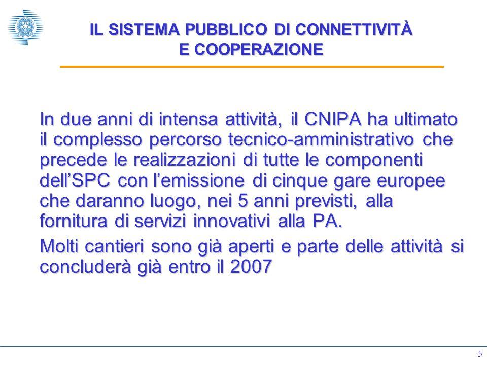 5 IL SISTEMA PUBBLICO DI CONNETTIVITÀ E COOPERAZIONE In due anni di intensa attività, il CNIPA ha ultimato il complesso percorso tecnico-amministrativ