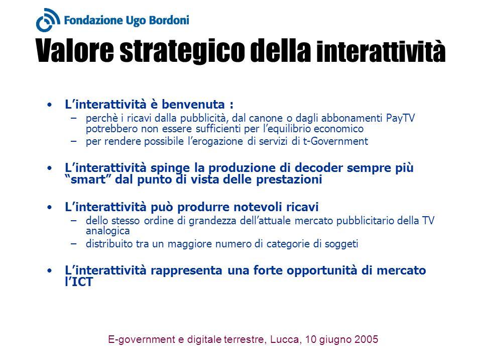 E-government e digitale terrestre, Lucca, 10 giugno 2005 Valore strategico della interattività Linterattività è benvenuta : –perchè i ricavi dalla pub
