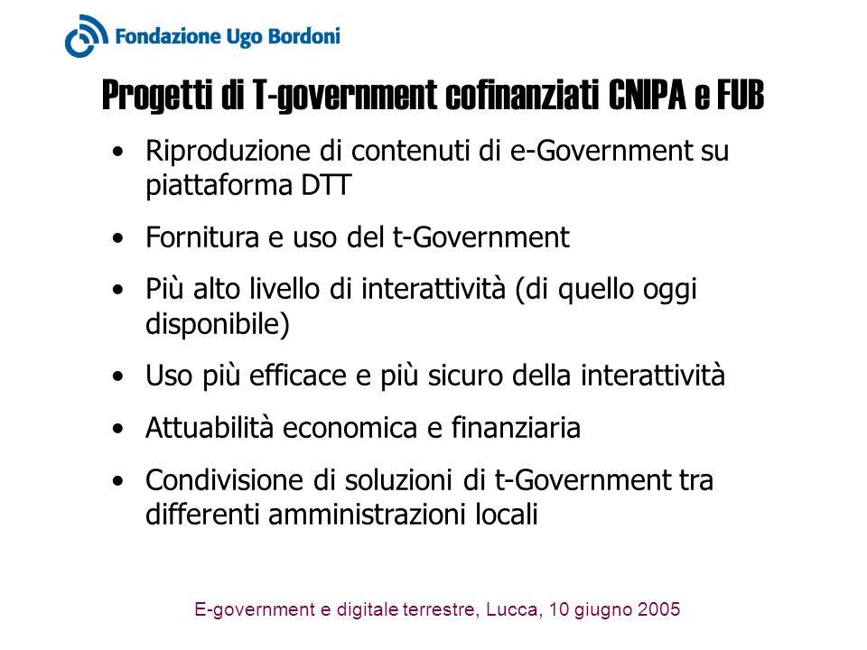 E-government e digitale terrestre, Lucca, 10 giugno 2005 Progetti di T-government cofinanziati CNIPA e FUB Riproduzione di contenuti di e-Government s