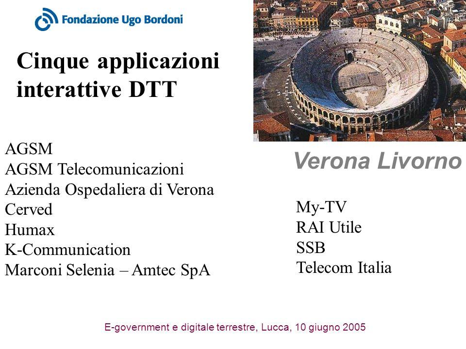 E-government e digitale terrestre, Lucca, 10 giugno 2005 Cinque applicazioni interattive DTT Verona Livorno AGSM AGSM Telecomunicazioni Azienda Ospeda