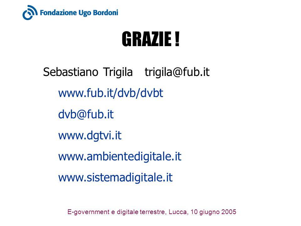 E-government e digitale terrestre, Lucca, 10 giugno 2005 GRAZIE ! Sebastiano Trigila trigila@fub.it www.fub.it/dvb/dvbt dvb@fub.it www.dgtvi.it www.am