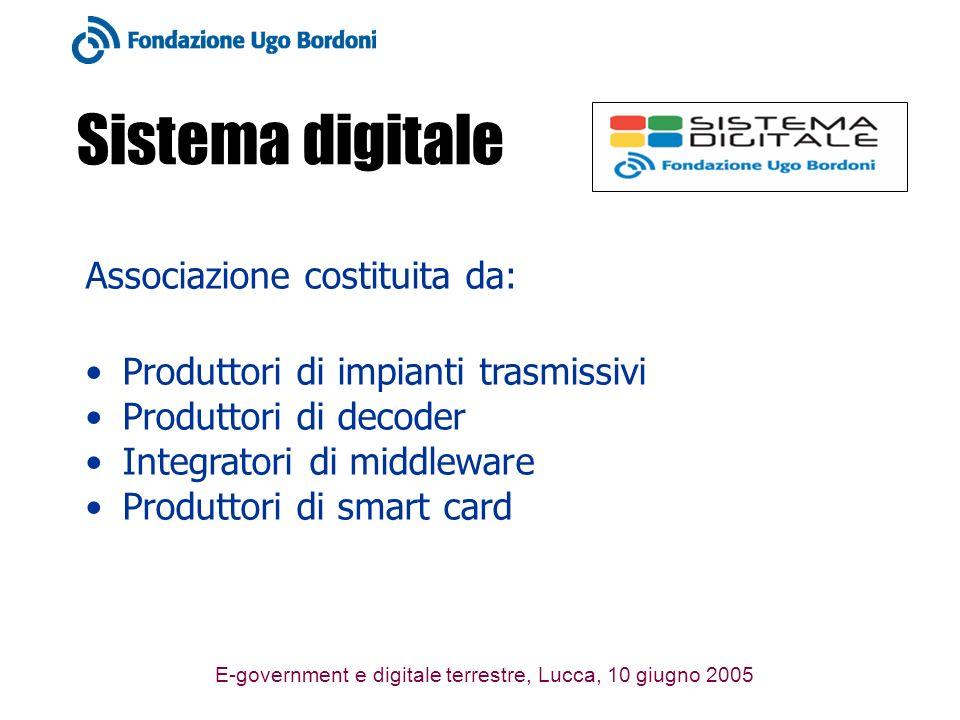 E-government e digitale terrestre, Lucca, 10 giugno 2005 Sistema digitale Associazione costituita da: Produttori di impianti trasmissivi Produttori di