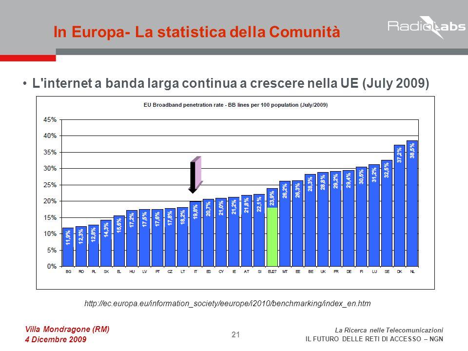 La Ricerca nelle Telecomunicazioni IL FUTURO DELLE RETI DI ACCESSO – NGN Villa Mondragone (RM) 4 Dicembre 2009 L internet a banda larga continua a crescere nella UE (July 2009) In Europa- La statistica della Comunità 21 http://ec.europa.eu/information_society/eeurope/i2010/benchmarking/index_en.htm