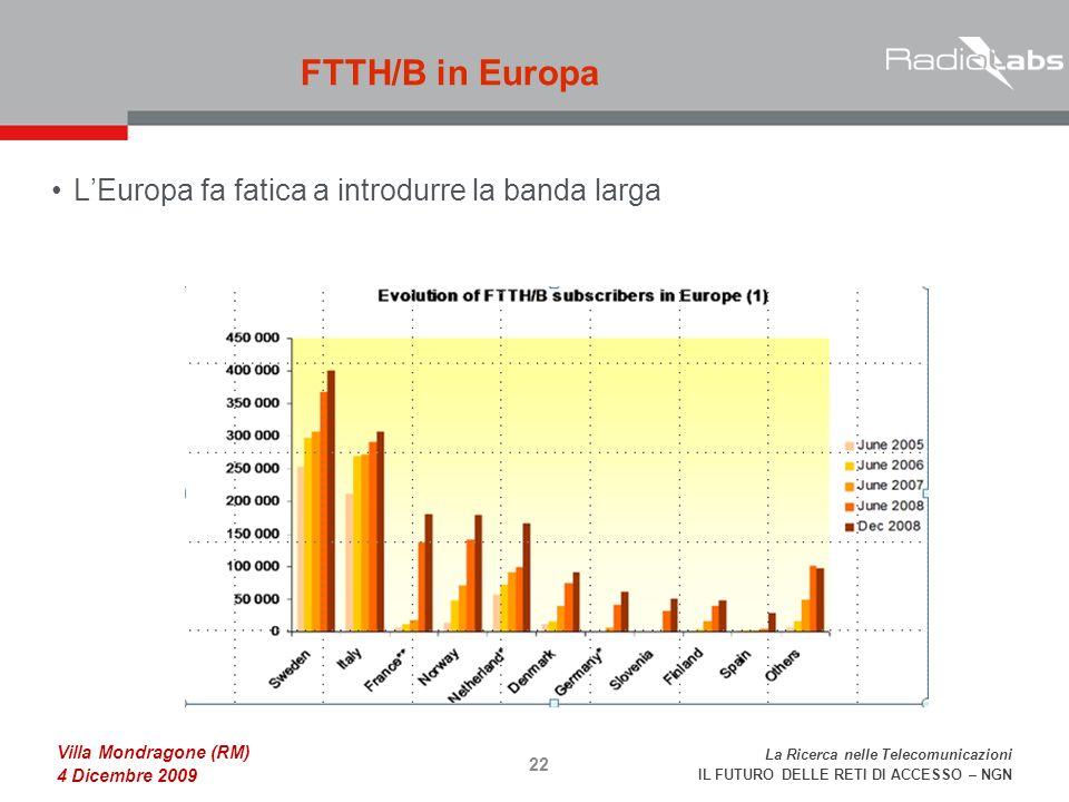 La Ricerca nelle Telecomunicazioni IL FUTURO DELLE RETI DI ACCESSO – NGN Villa Mondragone (RM) 4 Dicembre 2009 LEuropa fa fatica a introdurre la banda larga FTTH/B in Europa 22