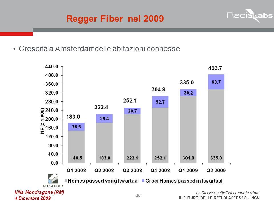 La Ricerca nelle Telecomunicazioni IL FUTURO DELLE RETI DI ACCESSO – NGN Villa Mondragone (RM) 4 Dicembre 2009 Crescita a Amsterdamdelle abitazioni connesse Regger Fiber nel 2009 25