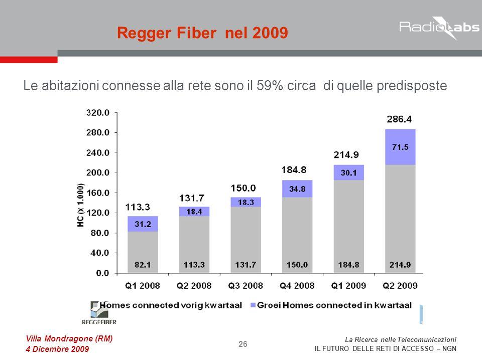 La Ricerca nelle Telecomunicazioni IL FUTURO DELLE RETI DI ACCESSO – NGN Villa Mondragone (RM) 4 Dicembre 2009 Le abitazioni connesse alla rete sono il 59% circa di quelle predisposte Regger Fiber nel 2009 26