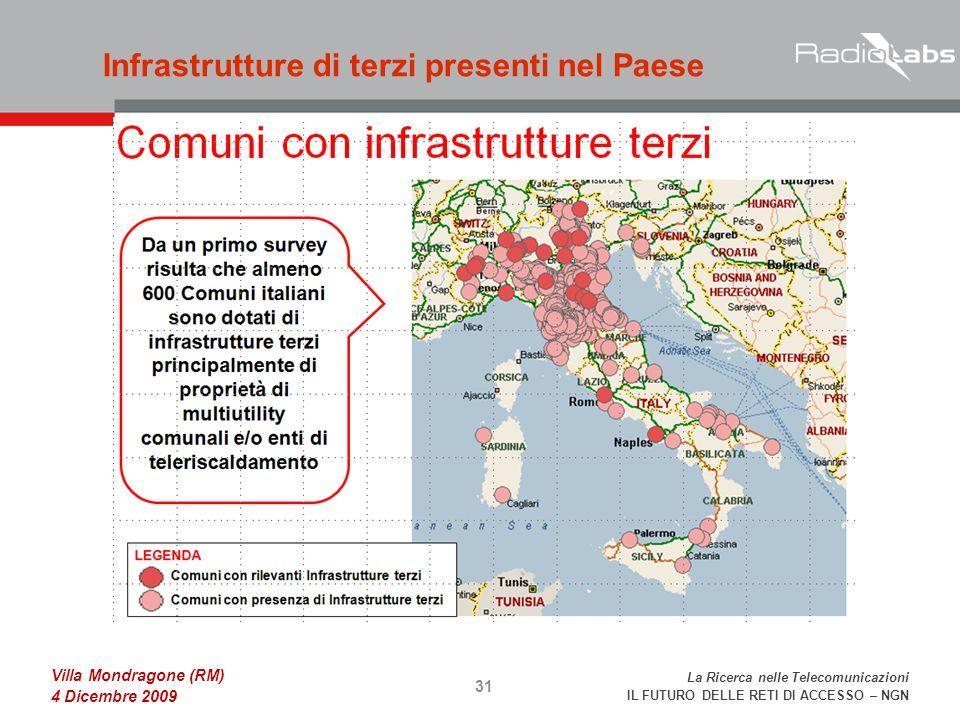 La Ricerca nelle Telecomunicazioni IL FUTURO DELLE RETI DI ACCESSO – NGN Villa Mondragone (RM) 4 Dicembre 2009 Infrastrutture di terzi presenti nel Paese 31