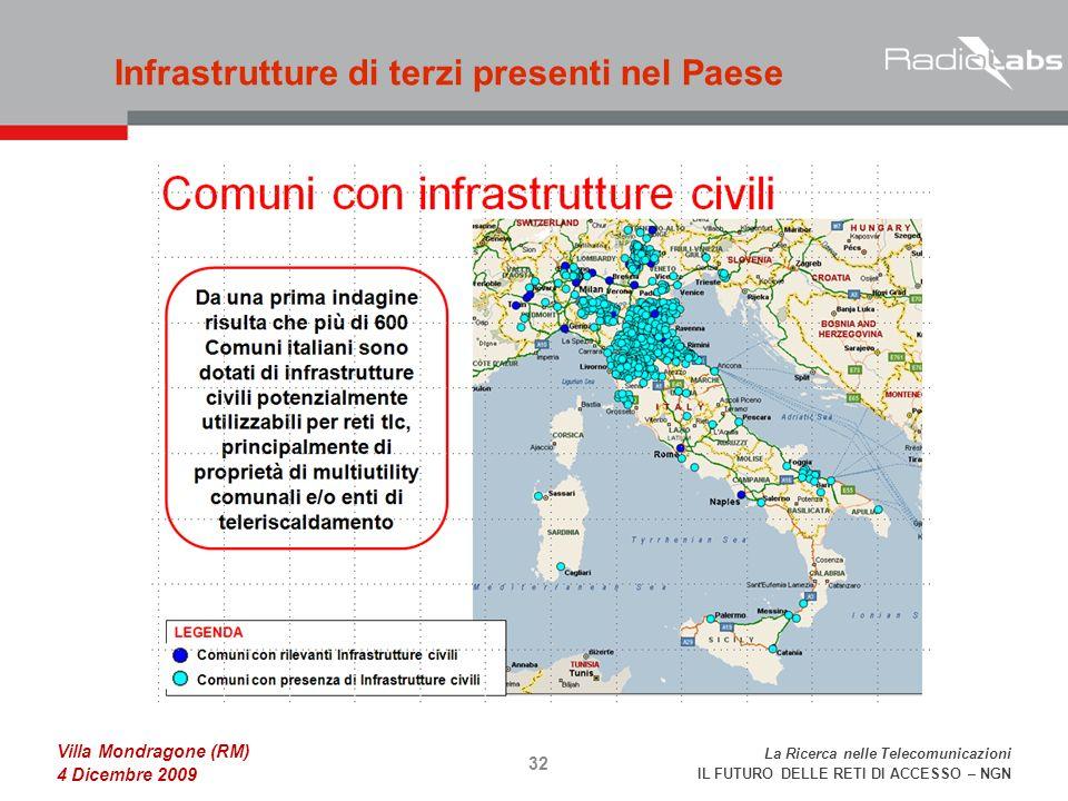 La Ricerca nelle Telecomunicazioni IL FUTURO DELLE RETI DI ACCESSO – NGN Villa Mondragone (RM) 4 Dicembre 2009 Infrastrutture di terzi presenti nel Paese 32