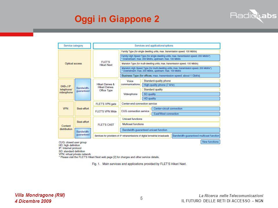 La Ricerca nelle Telecomunicazioni IL FUTURO DELLE RETI DI ACCESSO – NGN Villa Mondragone (RM) 4 Dicembre 2009 Oggi in Giappone 2 5