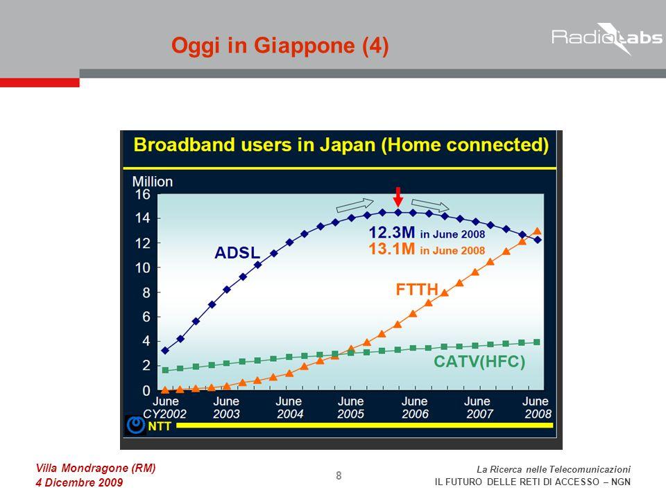 La Ricerca nelle Telecomunicazioni IL FUTURO DELLE RETI DI ACCESSO – NGN Villa Mondragone (RM) 4 Dicembre 2009 Oggi in Giappone (4) 8