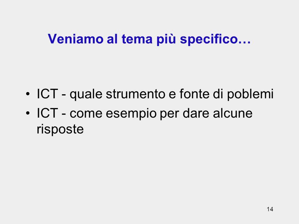 14 Veniamo al tema più specifico… ICT - quale strumento e fonte di poblemi ICT - come esempio per dare alcune risposte
