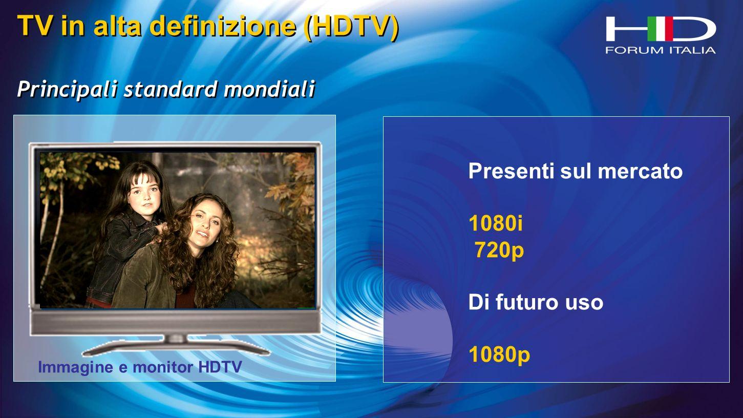 TV in alta definizione (HDTV) Principali standard mondiali TV in alta definizione (HDTV) Principali standard mondiali Presenti sul mercato 1080i 720p Di futuro uso 1080p Immagine e monitor HDTV
