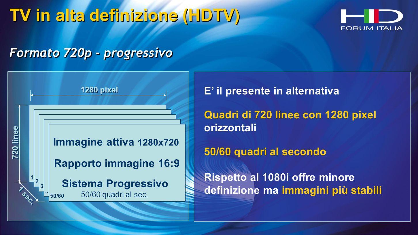 TV in alta definizione (HDTV) Formato 720p - progressivo TV in alta definizione (HDTV) Formato 720p - progressivo 1280 pixel 720 linee 1 sec.