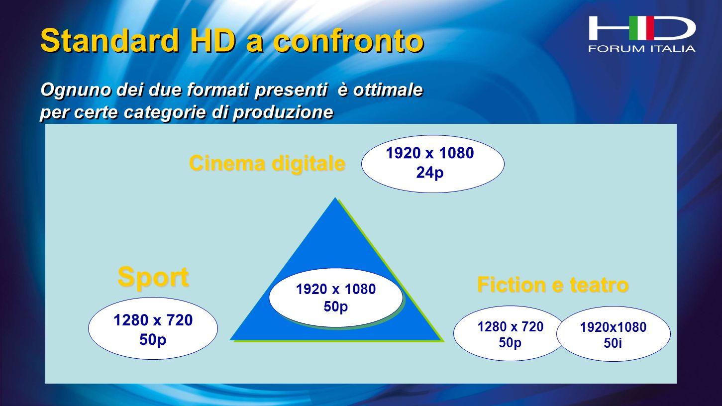 Standard HD a confronto Ognuno dei due formati presenti è ottimale per certe categorie di produzione Sport 1280 x 720 50p Fiction e teatro 1280 x 720