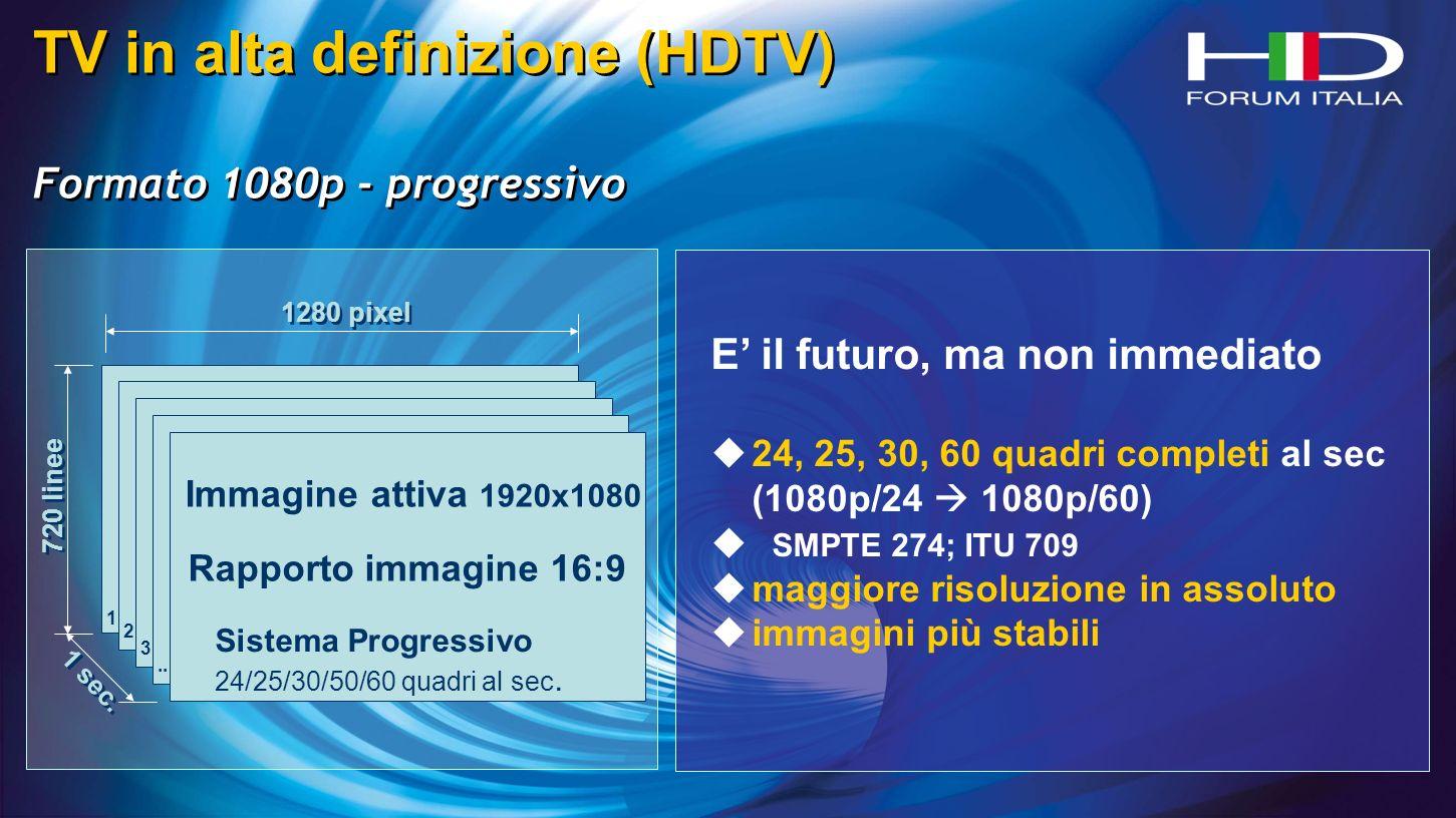 TV in alta definizione (HDTV) Formato 1080p - progressivo TV in alta definizione (HDTV) Formato 1080p - progressivo 1280 pixel 720 linee 1 sec.