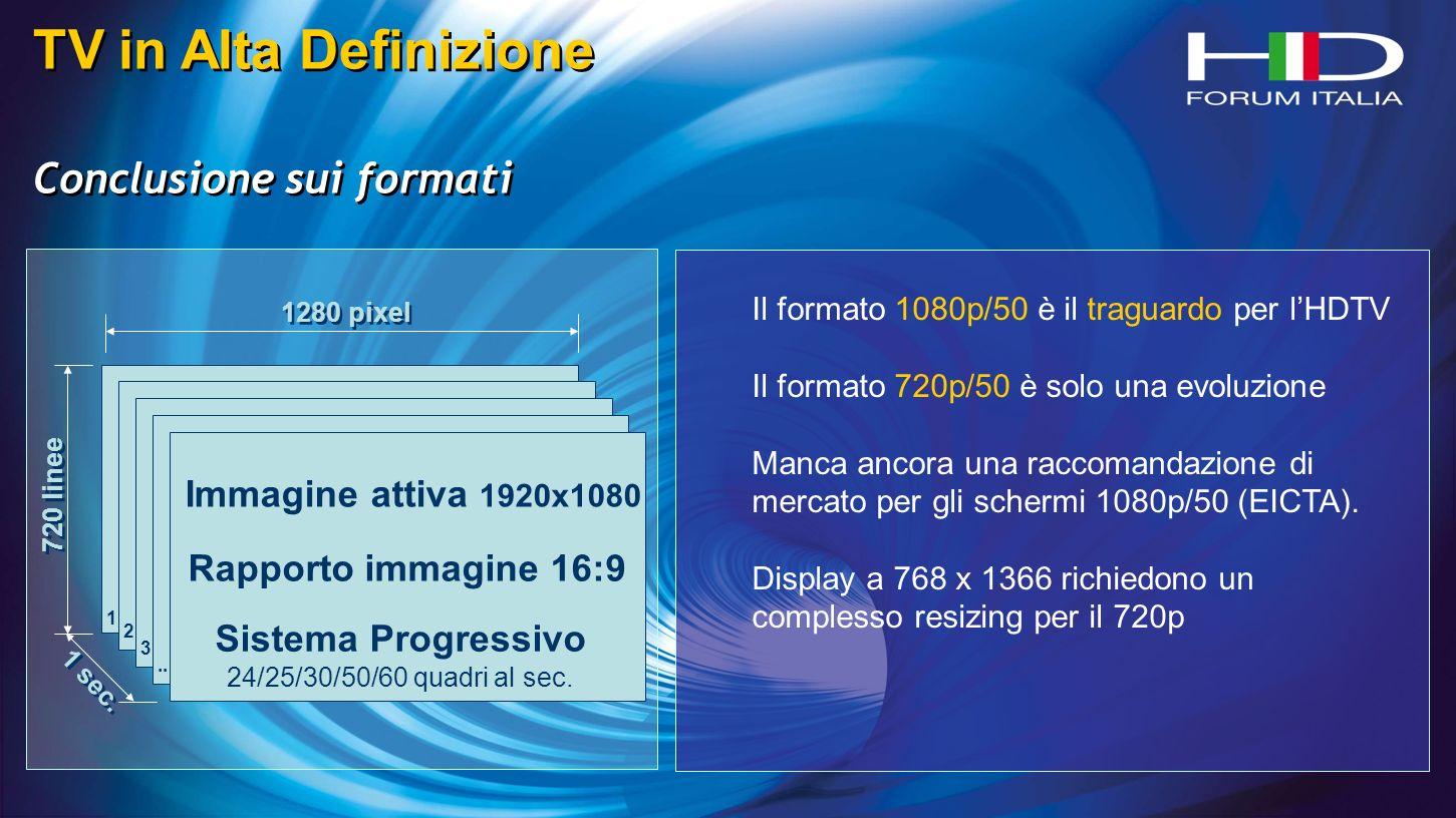 TV in Alta Definizione Conclusione sui formati TV in Alta Definizione Conclusione sui formati 1280 pixel 720 linee 1 sec.