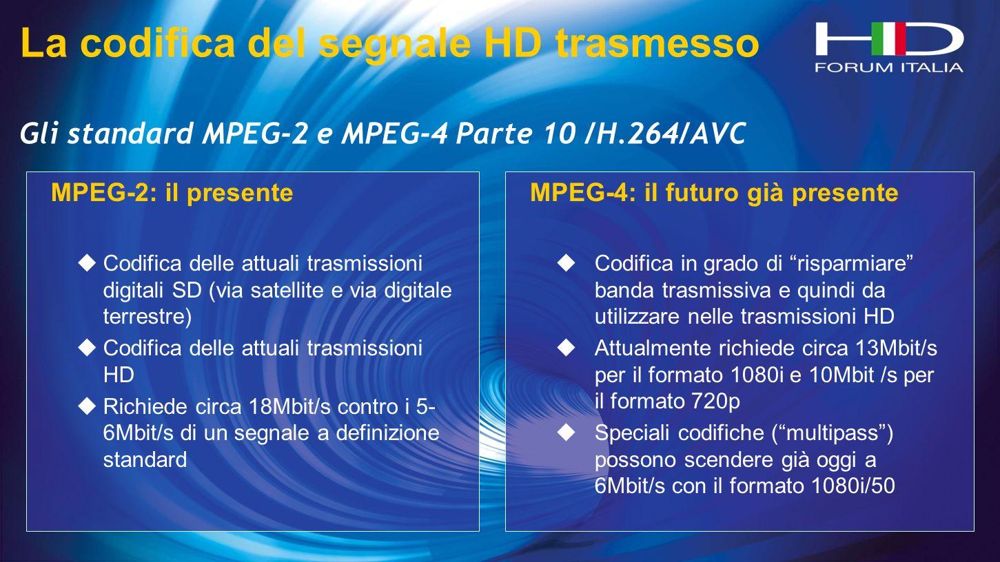La codifica del segnale HD trasmesso Gli standard MPEG-2 e MPEG-4 Parte 10 /H.264/AVC MPEG-4: il futuro già presente Codifica in grado di risparmiare banda trasmissiva e quindi da utilizzare nelle trasmissioni HD Attualmente richiede circa 13Mbit/s per il formato 1080i e 10Mbit /s per il formato 720p Speciali codifiche (multipass) possono scendere già oggi a 6Mbit/s con il formato 1080i/50 MPEG-2: il presente Codifica delle attuali trasmissioni digitali SD (via satellite e via digitale terrestre) Codifica delle attuali trasmissioni HD Richiede circa 18Mbit/s contro i 5- 6Mbit/s di un segnale a definizione standard