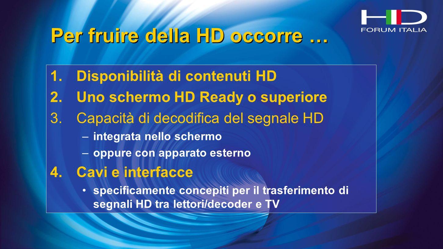 Per fruire della HD occorre … 1.Disponibilità di contenuti HD 2.Uno schermo HD Ready o superiore 3.Capacità di decodifica del segnale HD –integrata nello schermo –oppure con apparato esterno 4.Cavi e interfacce specificamente concepiti per il trasferimento di segnali HD tra lettori/decoder e TV